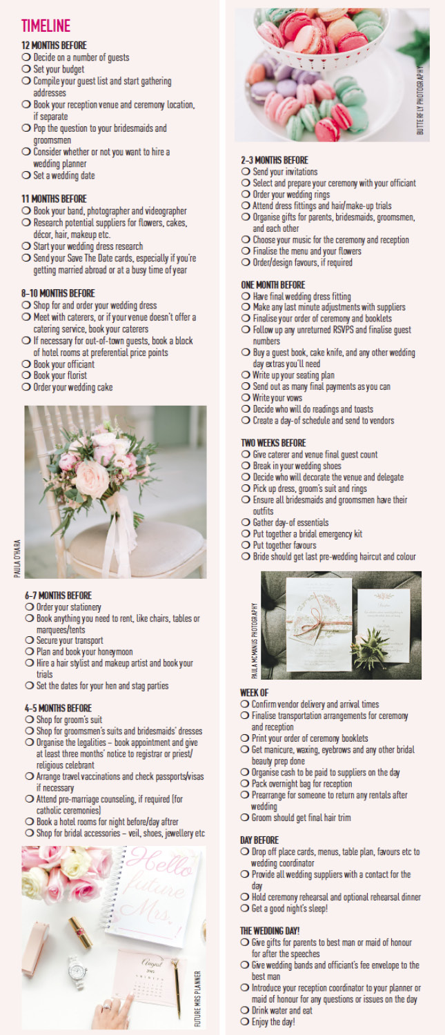 Wedding Timeline Checklist.What Now Your 12 Month Wedding Planning Checklist And Timeline