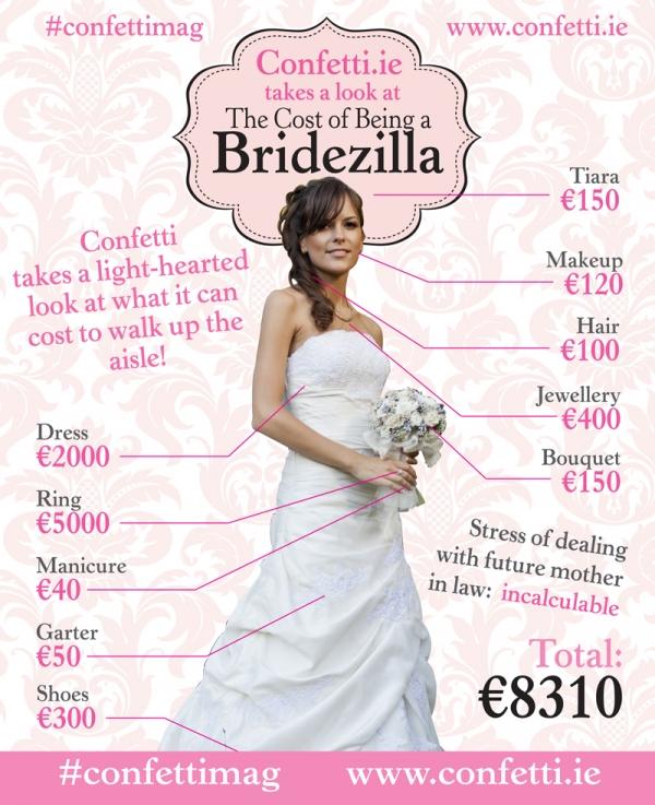 The Cost Of Being A Bridezilla: Confetti Reveals All